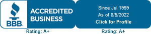 U.S. Legal Forms, Inc. BBB Business Review